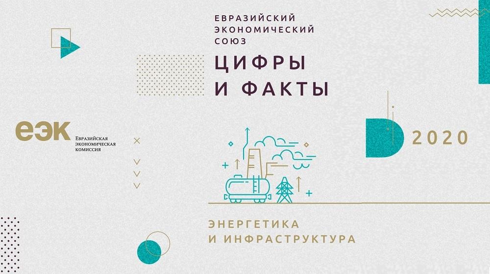 Во всех странах ЕАЭС проводится работа по наращиванию мощностей по производству ВИЭ